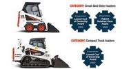 Погрузчики Bobcat получили награды LCO и HRV Awards
